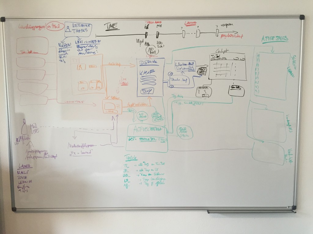 whiteboard-beispiel-terminpilot-prelaunch